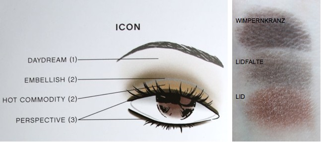 "Icon Look mit ""Hot Commodity"", ""Embellish"" und ""Perspective"""