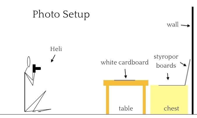 Easy DIY photo studio with daylight lamps