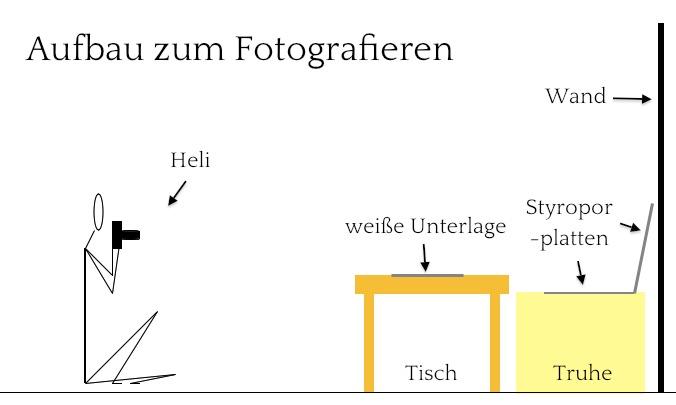 Low Budget Fototisch und Fotostudio